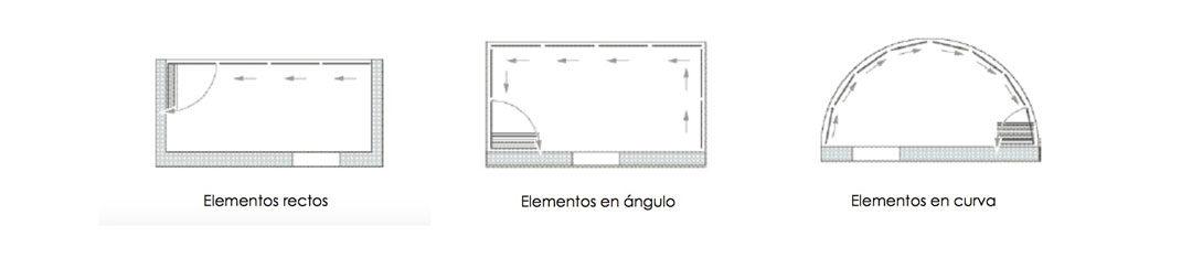 geometrías cerramientos de cristal