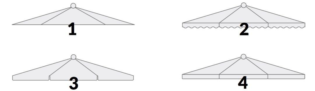 formas volantes sombrillas caravita
